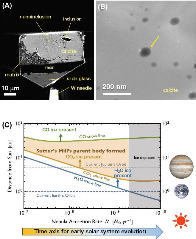 Small Pockets of Carbon Dioxide-Rich Liquid Water in Meteorite