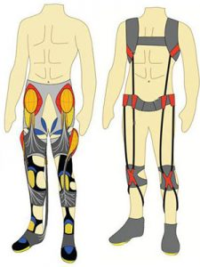 Smart suit improves human physical endurance