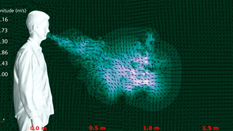 COVID-19 Researchers Identify Features of a Virus Super-Spreader - SciTechDaily