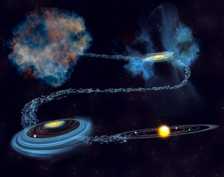 Solar System Formation Radioactive Nuclei