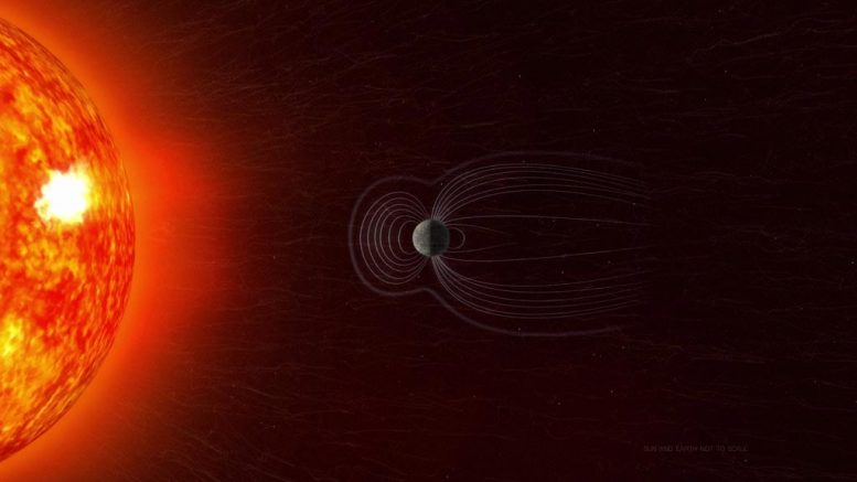 Solar Wind Earth Magnetosphere
