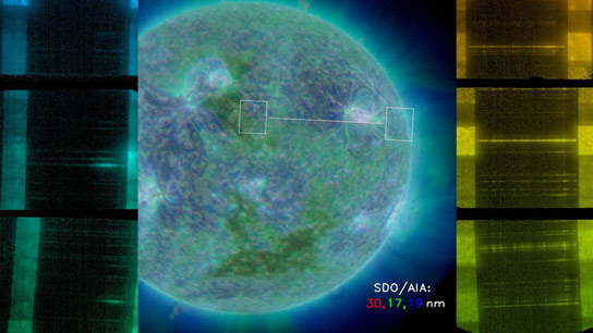 Solution to the Coronal Heating Mystery Presented