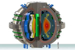 Solving Longstanding Fusion Challenge