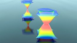 Spawning Rings of Exceptional Points Out of Dirac Cones