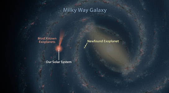 Spitzer Finds a Planet Deep Within Our Galaxy