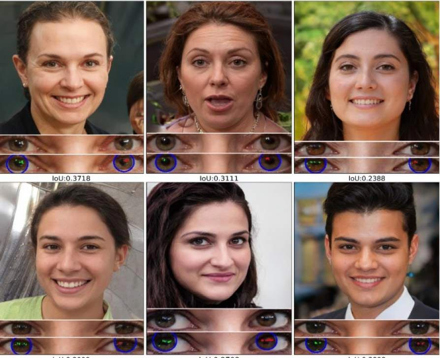 New Deepfake Spotting Tool Proves 94% Effective – Here's the Secret of Its Success - SciTechDaily