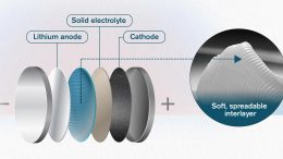 Spreadable Interlayer Solid State Batteries
