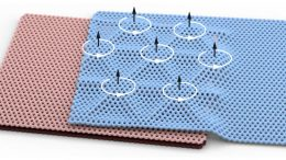 Stacking Monolayer and Bilayer Graphene Sheets
