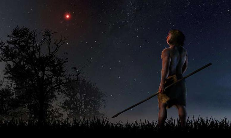 A Star Disturbed Solar System Comets and Asteroids 70,000 ...
