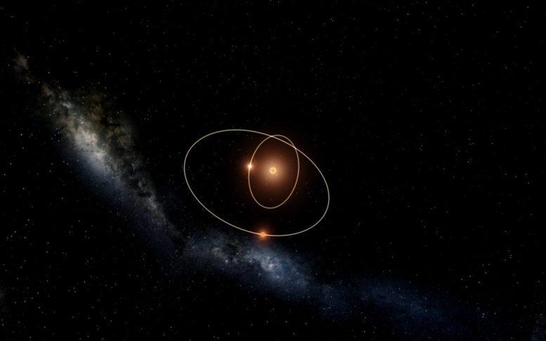 Star Orbits in Three-Body System