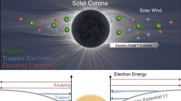 Star and Its Electric Field