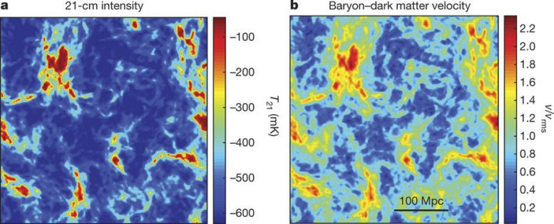 First Stars Reveal Possible Interaction Between Baryons and Dark-Matter Particles