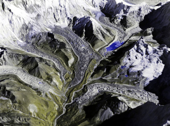 State of Himalayan glaciers