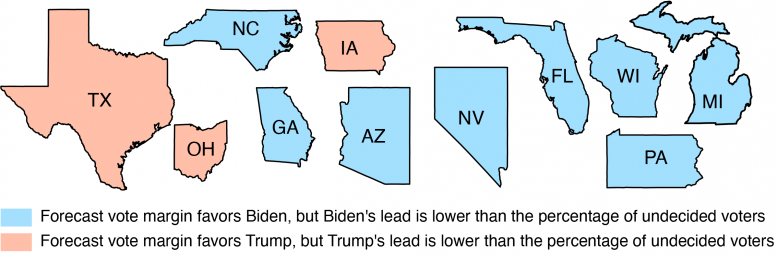 States Undecided Voters