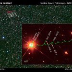 Stellar Alignment Offers Opportunity To Hunt For Earth Like Planets