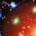 Strangulation Primary Mechanism for Galaxy Star Formation Shut Down