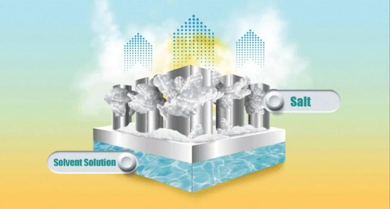 Strong Sunlight Powers Passive Cooling Device