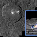 Study Shows Hydrothermal Activity May Explain Ceres' Brightest Area