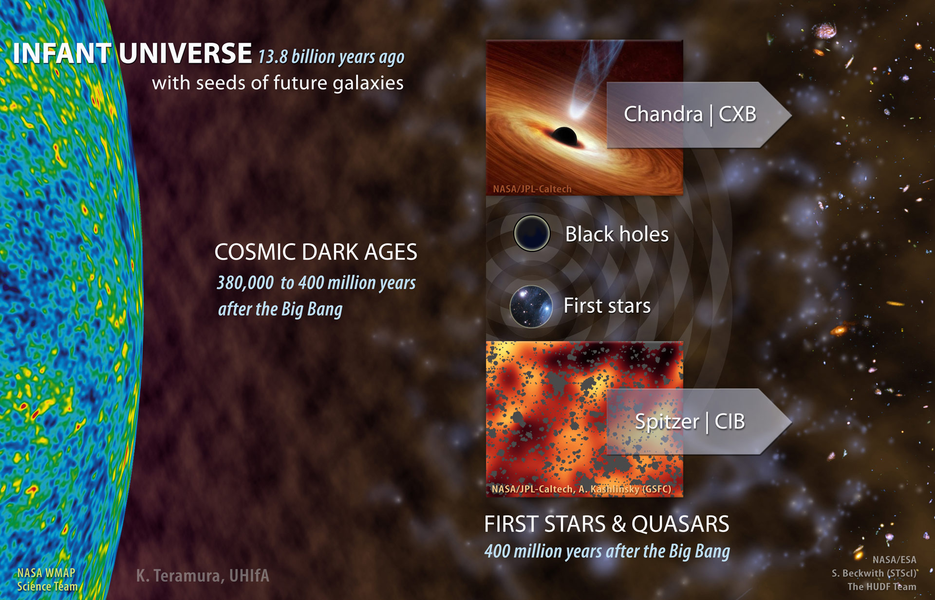a study on stars and black holes The centre of just about every galaxy is thought to host a black hole,  the birth of  stars, but now an international team of astronomers studying.