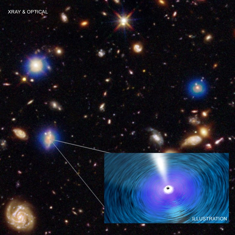 Study Suggests Supermassive Black Holes Are Outgrowing Their Galaxies