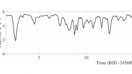 Studying a Star's Environment from Light Curves