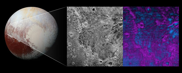 Sublimation Eating Away at Pluto's Surface