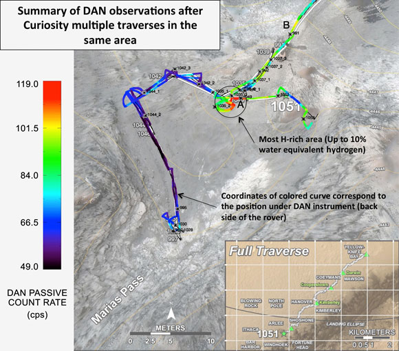 Summary of DAN Observations form Curiosity Rover