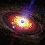 Supermassive Black Hole Explosion at the Galactic Center