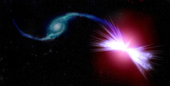 Supermassive Black Holes Cause Galactic Warming