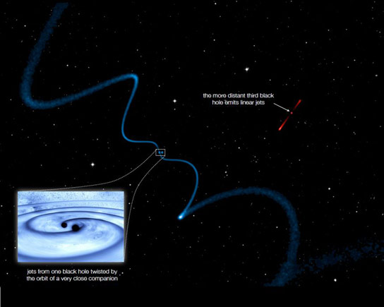 Supermassive Black Holes Could Help Astronomers Search for Gravitational Waves