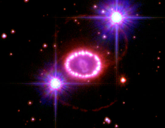 Supernova 1987A Helps Explain Why Space is so Abundant with Dust Grains and Molecules