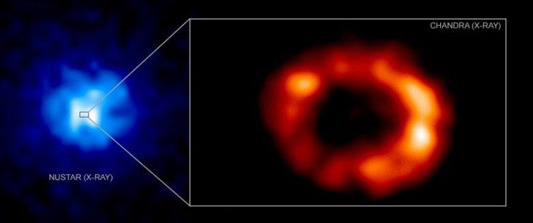 Supernova SN 1987A