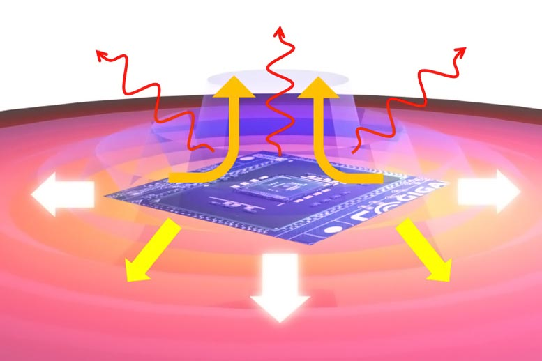 Surface Waves Cool Nanostructured Devices