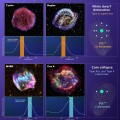 Suzaku Observations Reveal Distinction Between Massive Stars and White Dwarfs
