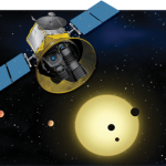 TESS — Transiting Exoplanet Survey Satellite