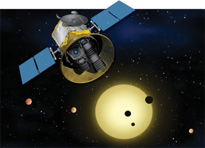 Transiting Exoplanet Survey Satellite - The Search for ...