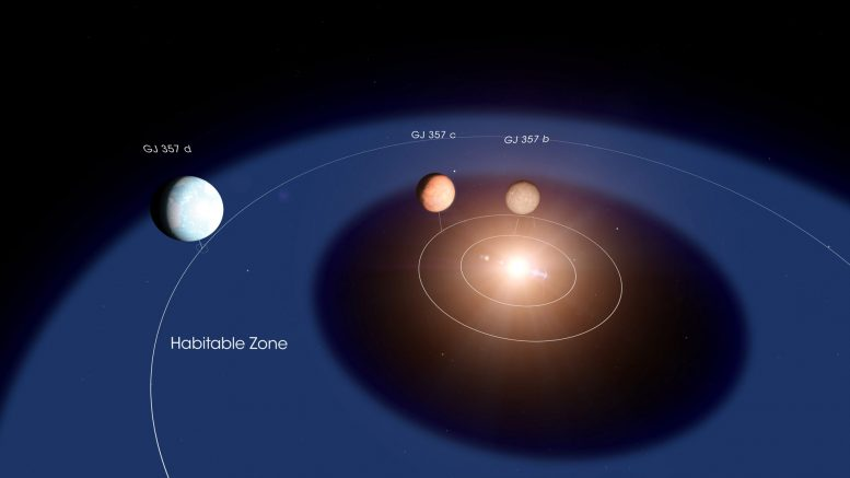 TESS Planet Leads to Surprising Find of Promising World