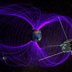 THEMIS Understanding the Magnetosphere