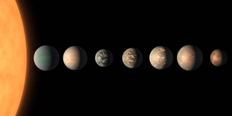 TRAPPIST-1 Planets Provide Clues to Habitable Worlds
