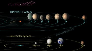 TRAPPIST-1 Exoplanets Reveal Clues About Habitable Worlds