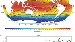Temperature of Ancient Seas Shape Global Climate