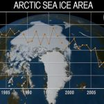The Cloudy Future of Arctic Sea Ice