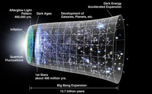 The Dimensionless Age of the Universe: a Riddle for Our Time