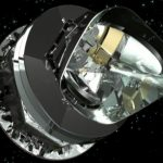 The ESA satellite Planck