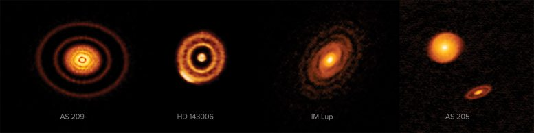 The Epoch of Planet Formation