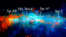 The Milky Way's Central Molecular Zone
