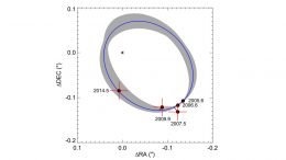 The Orbit of the Close Companion of Polaris