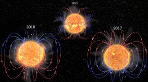 The Secret of Magnetic Cycles in Stars