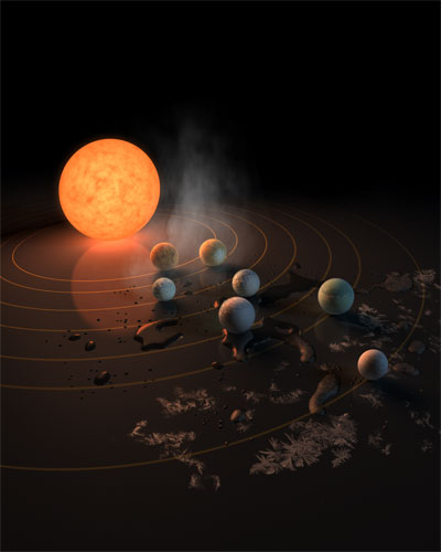 The TRAPPIST-1 Star