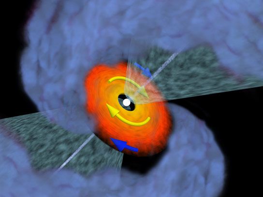 The Youngest Disk around a Protostar to Date